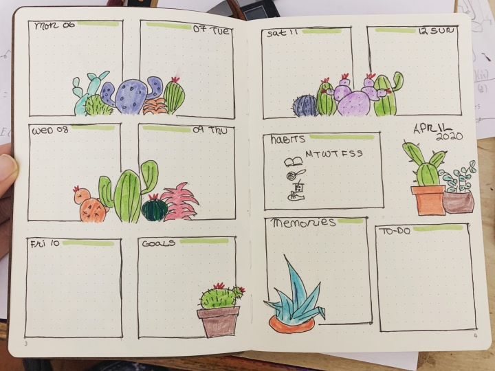 An Intro to BulletJournaling